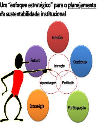 A Evolução dos Sistemas de Gestão da Qualidade