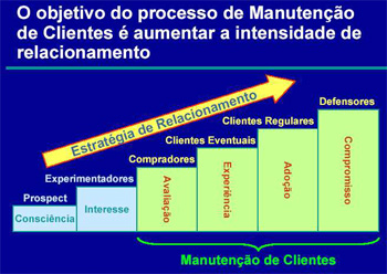 Como medir o valor de uma marca? Accountability Marketing