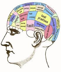 O que é Gestão do Conhecimento? Conceito e definição de Gestão do Conhecimento