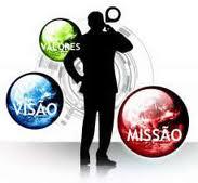 O que é Visão organizacional? Conceito e definição de Visão organizacional