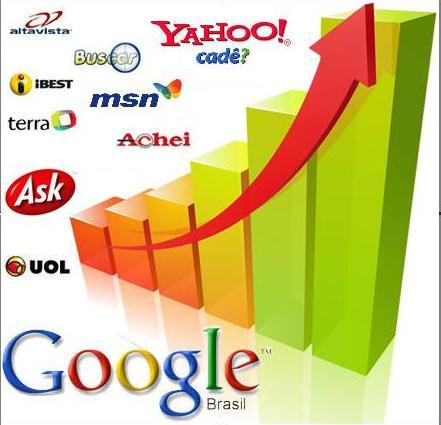 Como otimizar um site de qualidade
